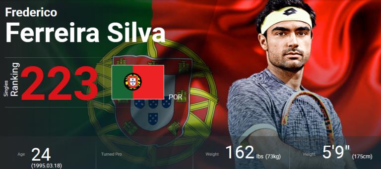 Frederico Silva voltou a bater o seu recorde de ranking mais de 3 anos depois
