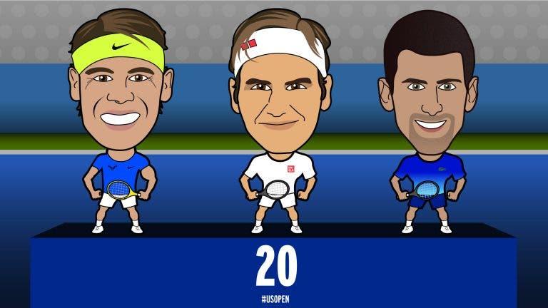Digno de um filme: Djokovic, Nadal e Federer podem jogar Australian Open com 20 Grand Slams